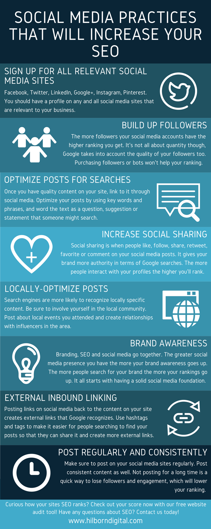 Social Media Practices That Will Increase Your SEO