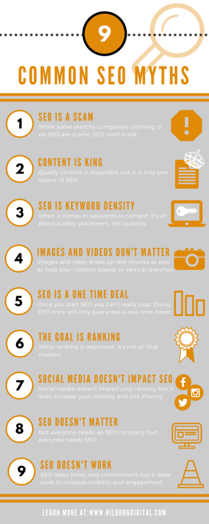 9 common seo myths